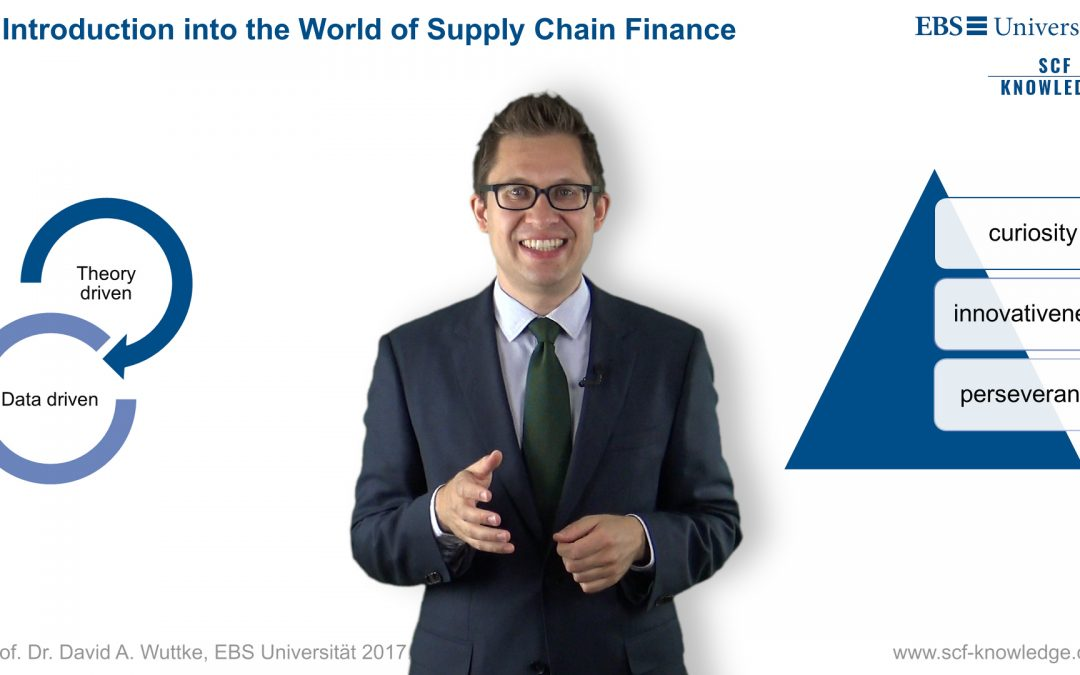 5 Hypotheses Tested on Supplier Use of Supply Chain Finance
